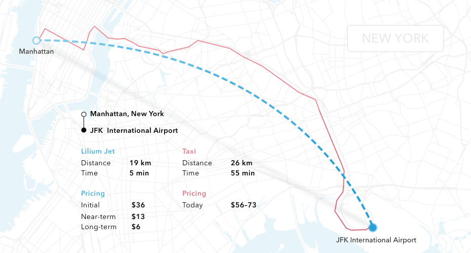 Manhattan to JFK Intl. Airport. 5 mins vs 55 and $36 vs $56