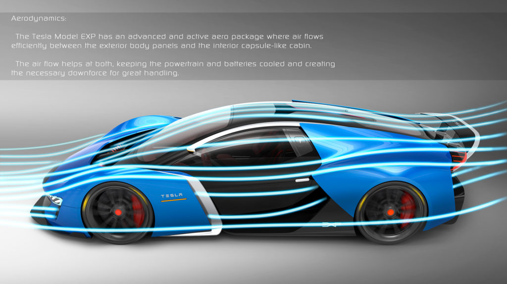 Tesla Model EXP Concept - Active Aerodynamics