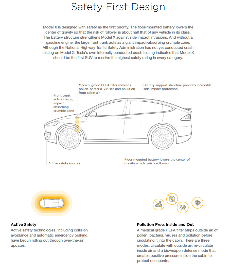 Model X Safety Features Infograhic
