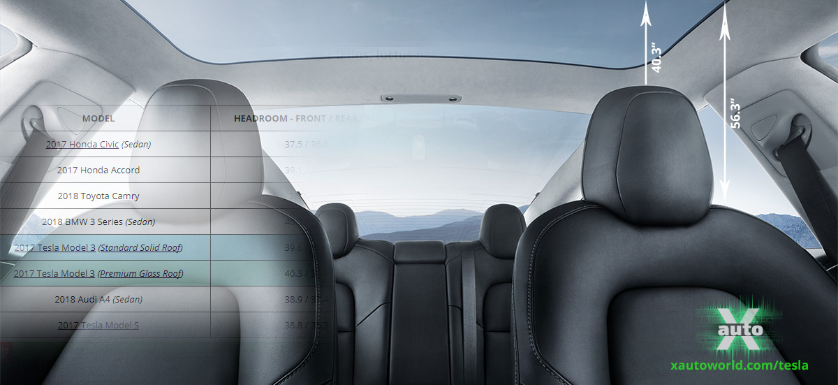 Model 3 Interior Dimensions Comparison Tables