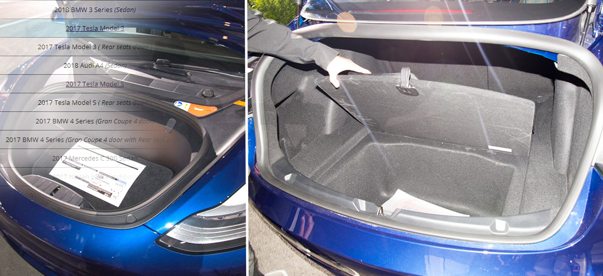 Tesla Model 3 luggage capacity comparison