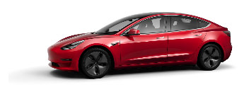 Model 3 Performance