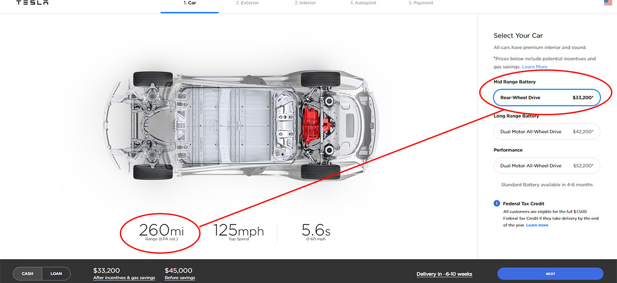 Tesla Model 3 mid range battery available