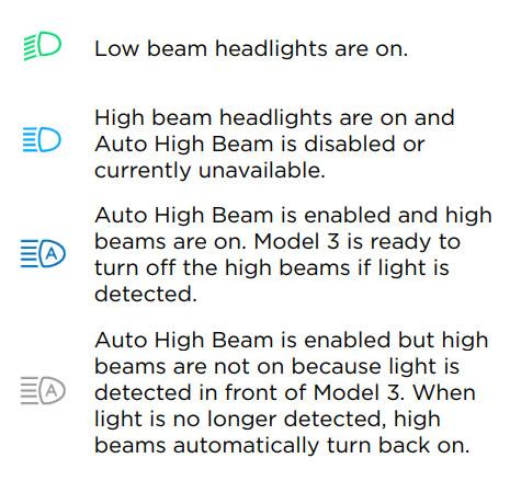 Tesla Model 3 headlight states shown on the center screen