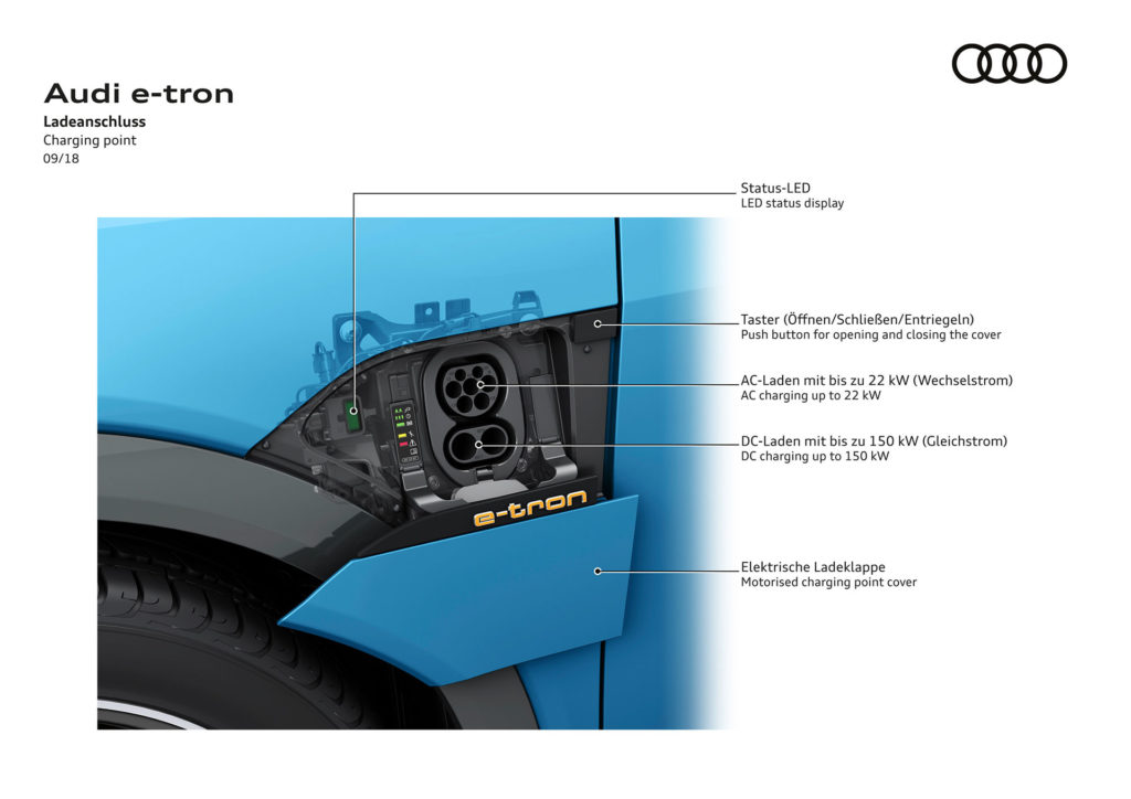 Audi e-tron CCS charge port on the driver's side