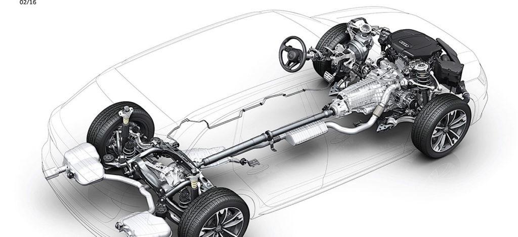 Audi Quattro Drivetrain
