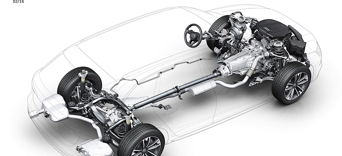 Audi Quattro Drivetrain.