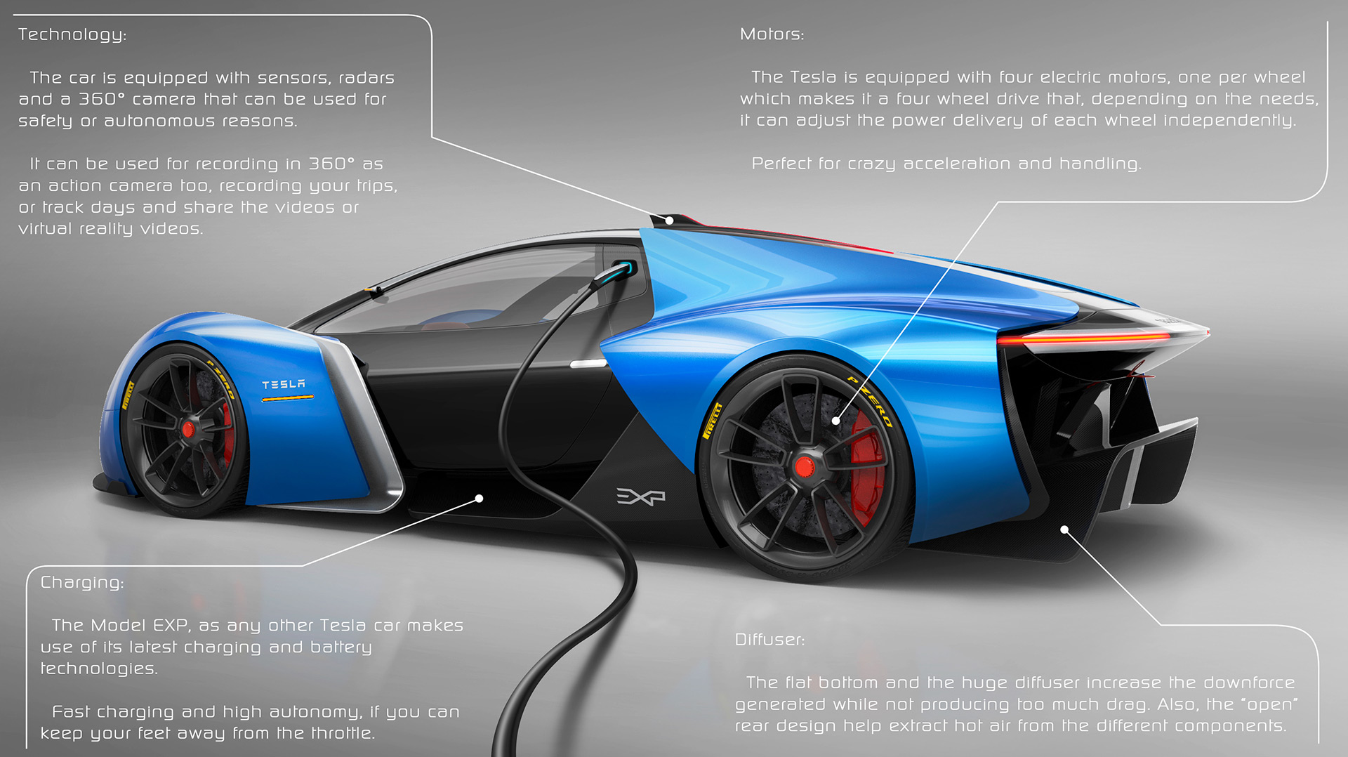 Tesla Model EXP Concept - Technology, Charging, Rear Diffuser, Motors