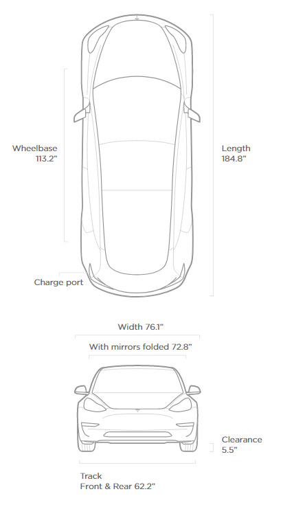 Figure describing Tesla Model 3 exterior dimensions released after delivery event.