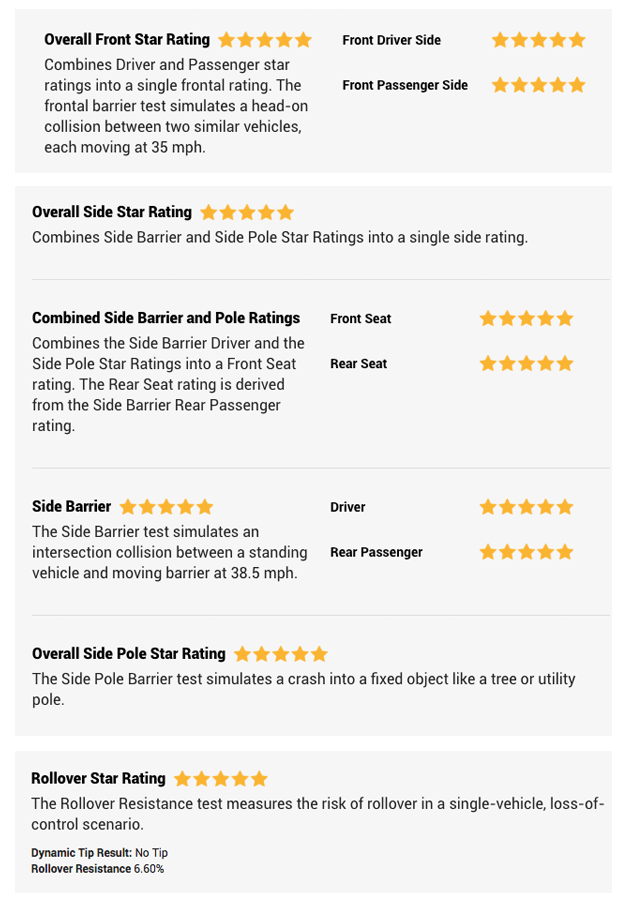 Tesla Model 3 - 5-star crash safety ratings by NHTSA (screenshots)