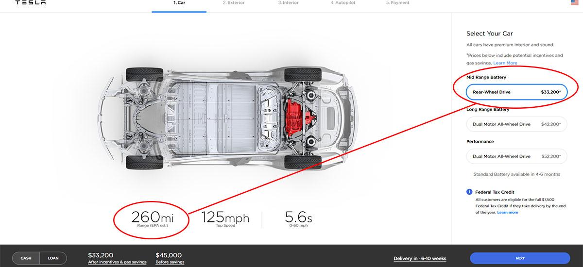 Tesla Model 3 mid range battery available