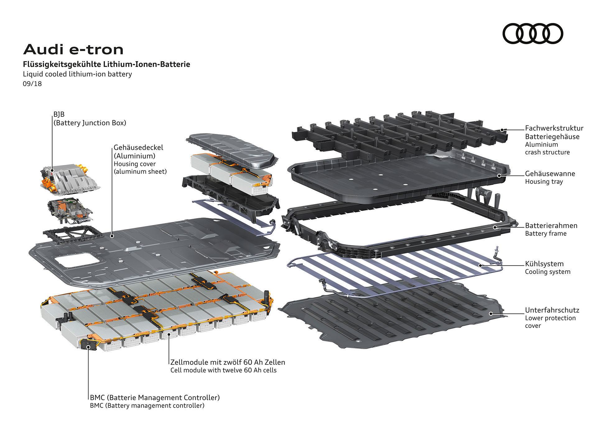 Audi e-tron - Battery-pack components infographic.