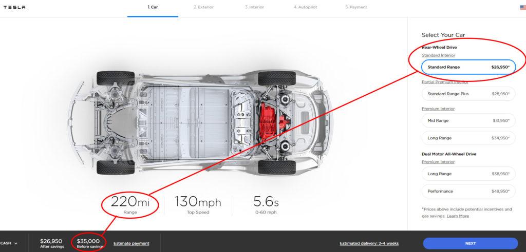 Tesla Model 3 Standard Range - 220 miles, $35,000