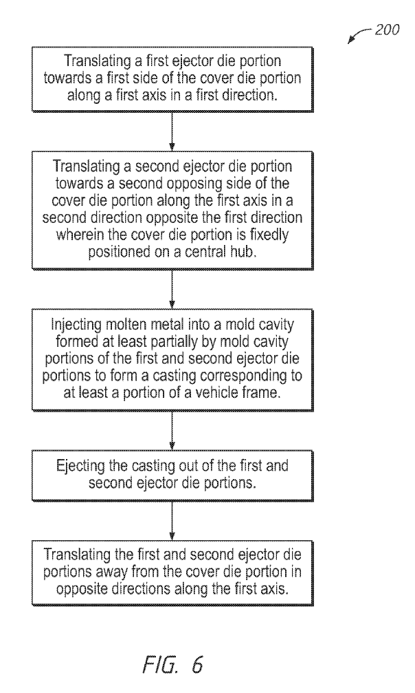 Tesla Unibody Casting Patent: FIG. 6 is an illustration of an example method of casting a vehicle frame configured in accordance with an embodiment of the present disclosure.