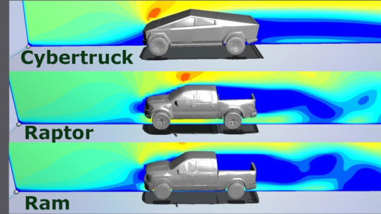 Computer simulations of the aerodynamics of Tesla Cybertruck vs. Ford F-150 Raptor & Dodge Ram pickup trucks.