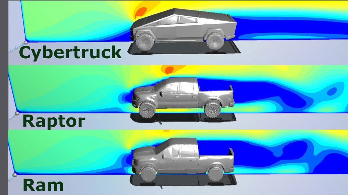 Computer simulations of the aerodynamics of Tesla Cybertruck vs. Ford F-150 Raptor & Dodge Ram pickup trucks.