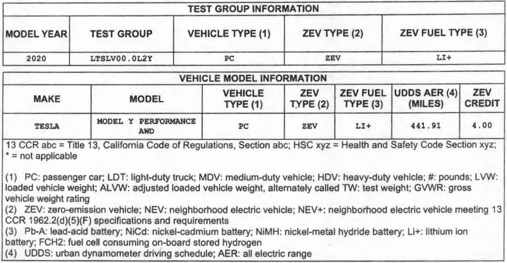 Tesla Model Y CARB Certificate and estimated UDDS range of 441.91 miles.