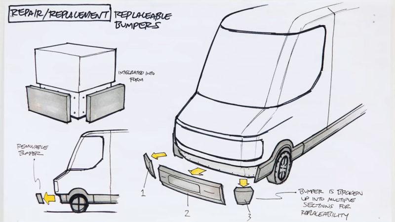 Rivian's Amazon electric van - designed for replaceability.