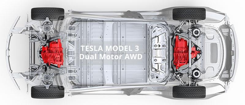 Tesla Model 3 Dual-Motor AWD Drivetrain.