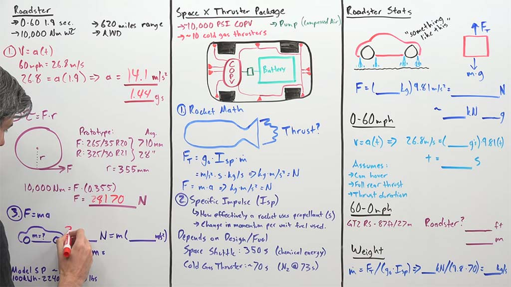 Next-gen Tesla Roadster's acceleration formula explained after installing SpaceX cold-gas thrusters.