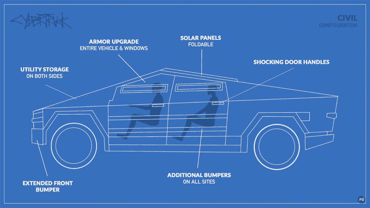 Apocalypse Cybertruck with Civil configuration blueprint diagram.